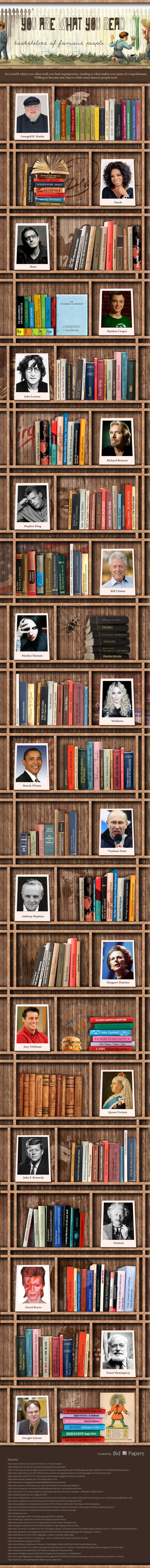 you-are-what-you-read-bookshelves-of-famous-people_5356935090238_w1500